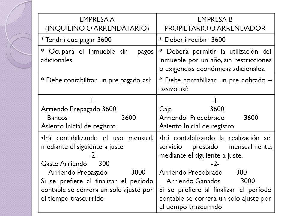 (INQUILINO O ARRENDATARIO) EMPRESA B PROPIETARIO O ARRENDADOR