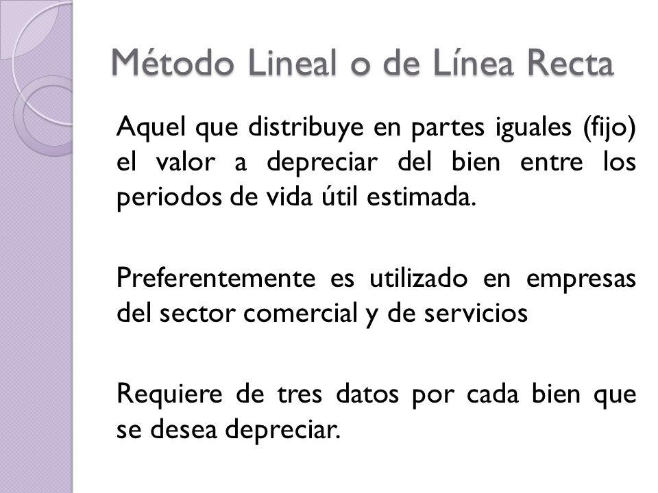 Método Lineal o de Línea Recta