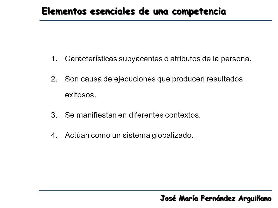 Elementos esenciales de una competencia
