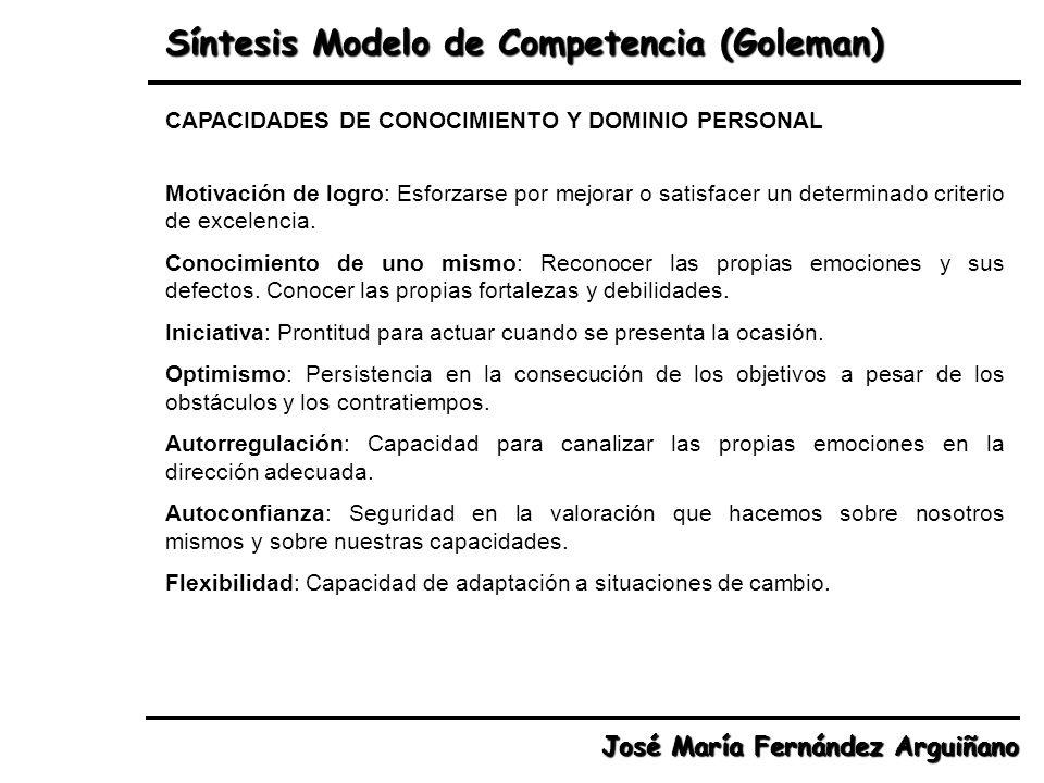 Síntesis Modelo de Competencia (Goleman)