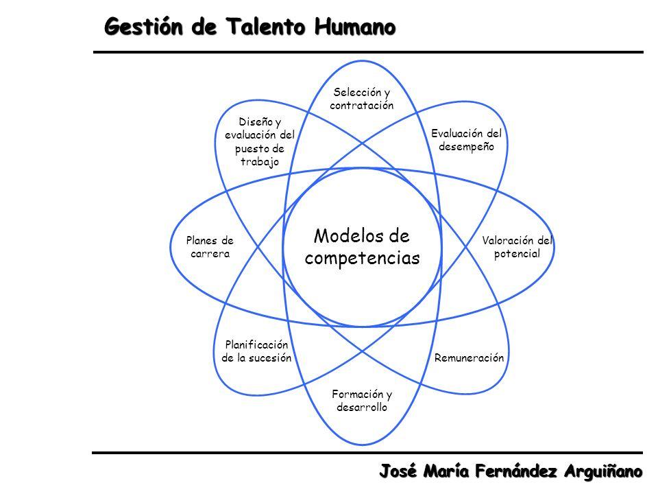 Gestión de Talento Humano