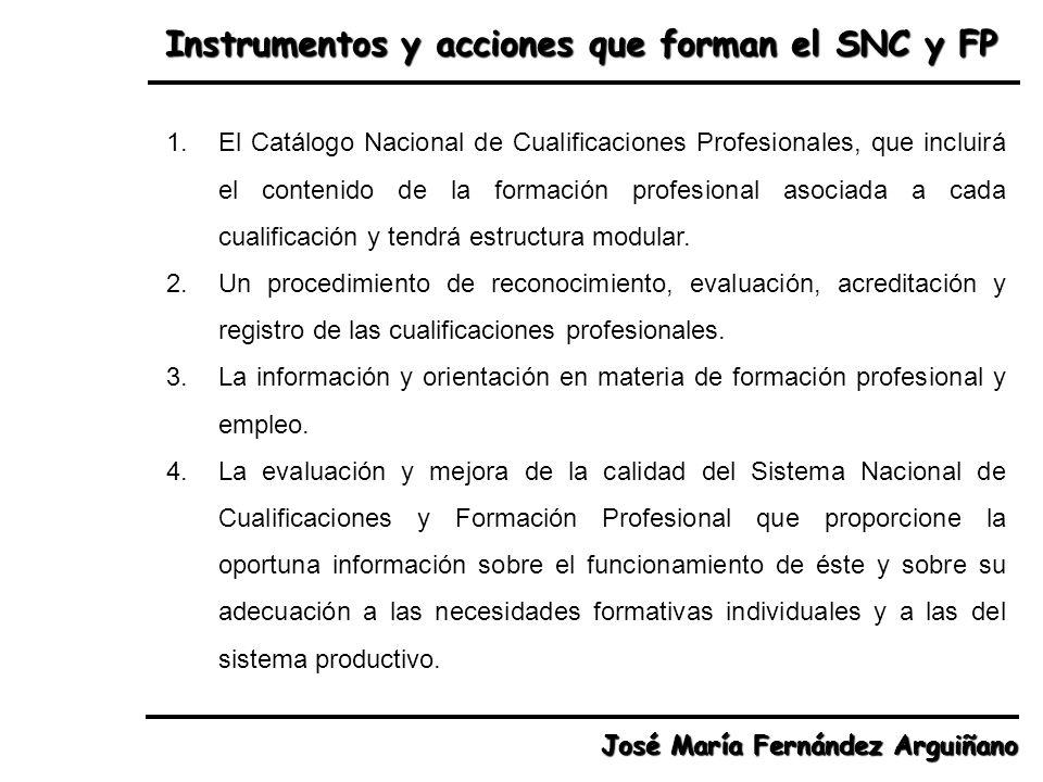 Instrumentos y acciones que forman el SNC y FP