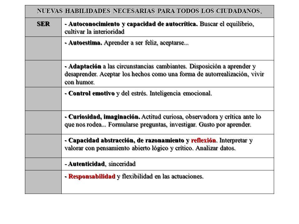 NUEVAS HABILIDADES NECESARIAS PARA TODOS LOS CIUDADANOS.
