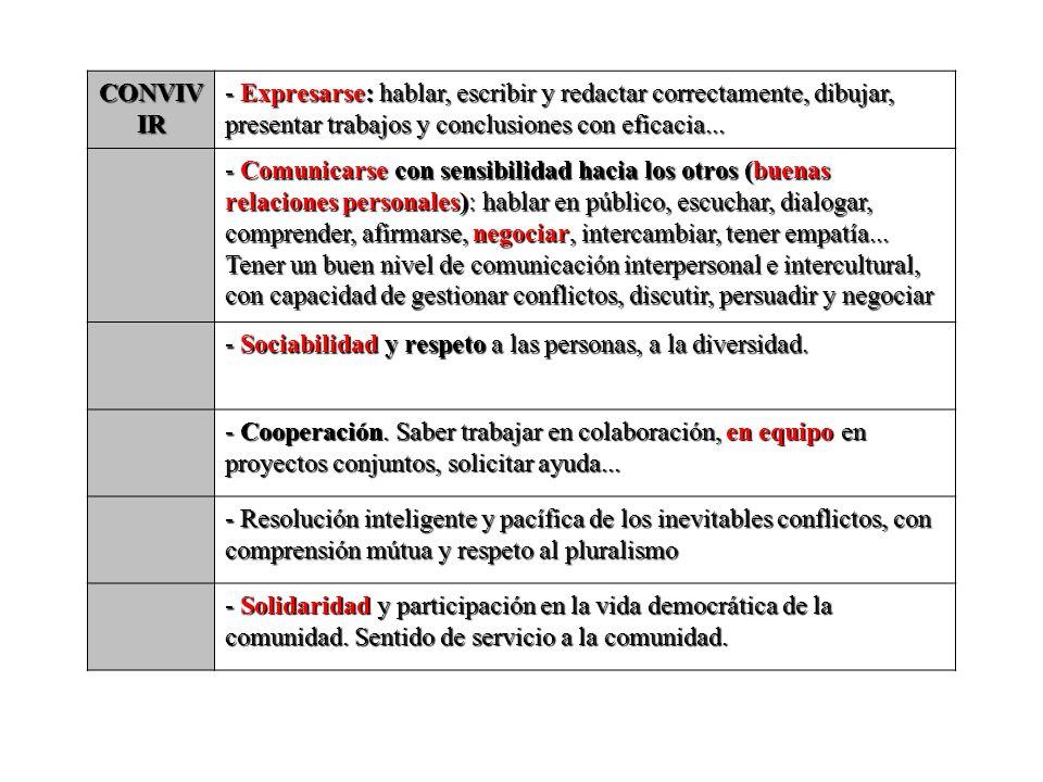 CONVIVIR - Expresarse: hablar, escribir y redactar correctamente, dibujar, presentar trabajos y conclusiones con eficacia...