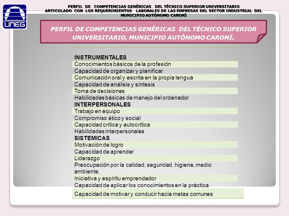 PERFIL DE COMPETENCIAS GENÉRICAS DEL TÉCNICO SUPERIOR UNIVERSITARIO