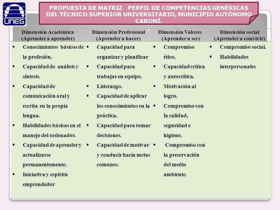 PROPUESTA DE MATRIZ PERFIL DE COMPETENCIAS GENÉRICAS DEL TÉCNICO SUPERIOR UNIVERSITARIO, MUNICIPIO AUTÓNOMO CARONÍ.