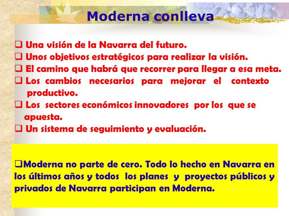 Moderna conlleva Una visión de la Navarra del futuro.