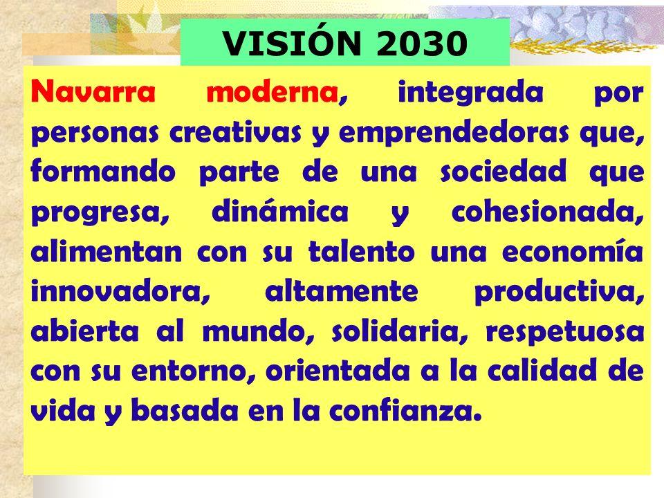 VISIÓN 2030