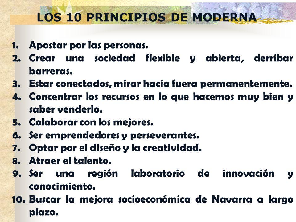 LOS 10 PRINCIPIOS DE MODERNA