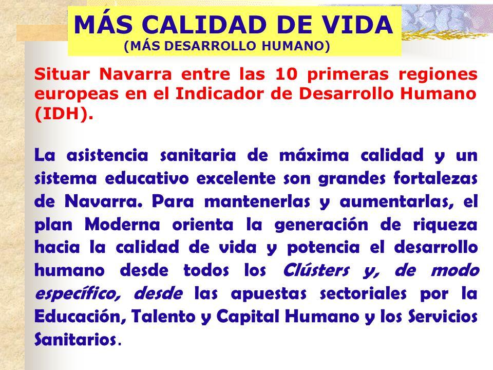MÁS CALIDAD DE VIDA (MÁS DESARROLLO HUMANO) Situar Navarra entre las 10 primeras regiones europeas en el Indicador de Desarrollo Humano.