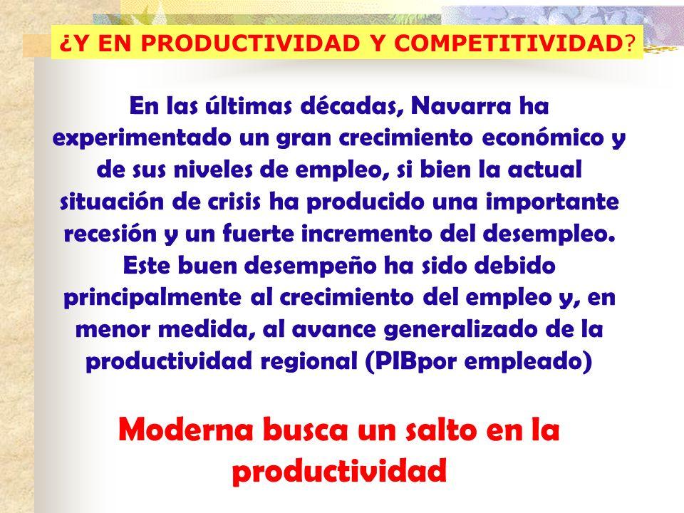 Moderna busca un salto en la productividad