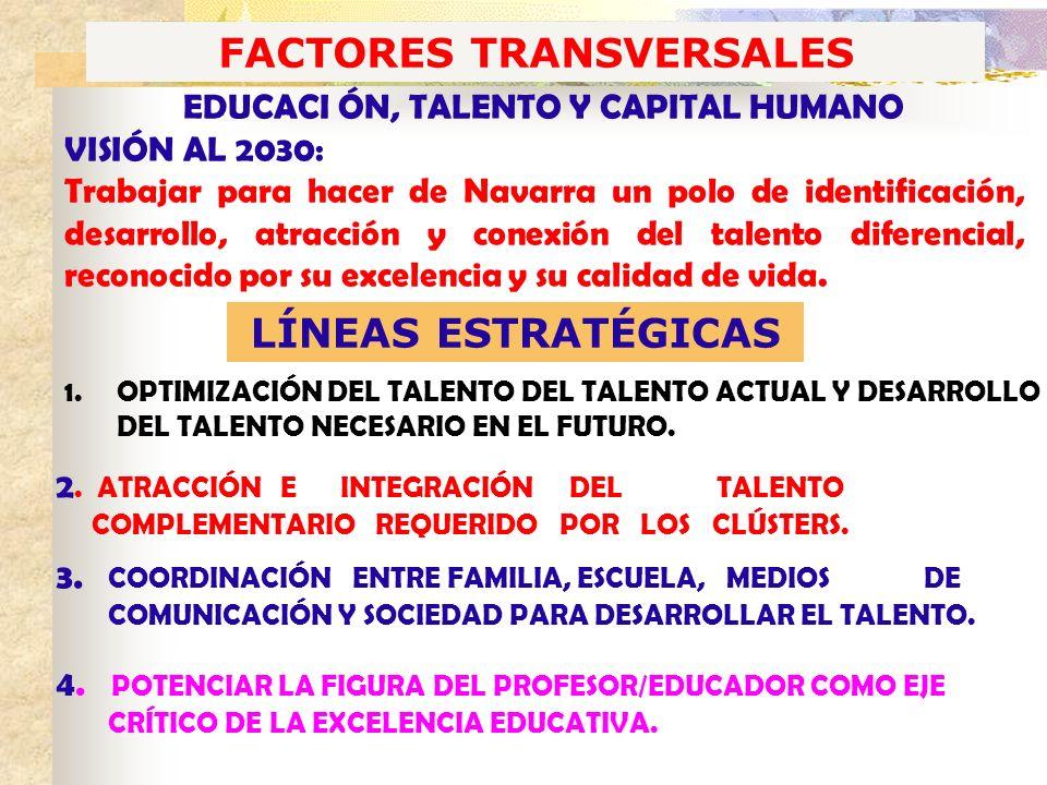 FACTORES TRANSVERSALES EDUCACI ÓN, TALENTO Y CAPITAL HUMANO
