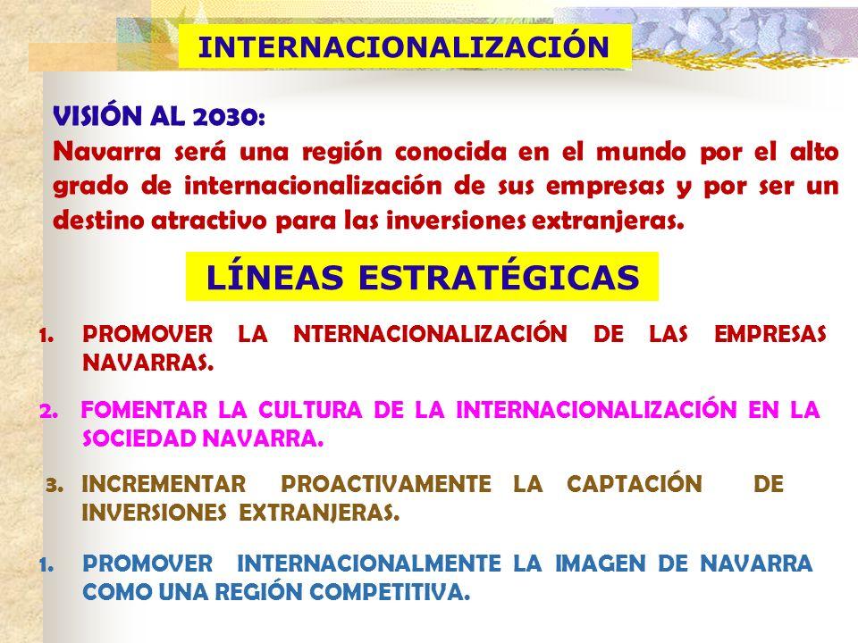 LÍNEAS ESTRATÉGICAS INTERNACIONALIZACIÓN VISIÓN AL 2030: