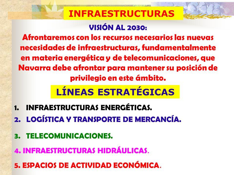INFRAESTRUCTURASVISIÓN AL 2030: Afrontaremos con los recursos necesarios las nuevas necesidades de infraestructuras, fundamentalmente.