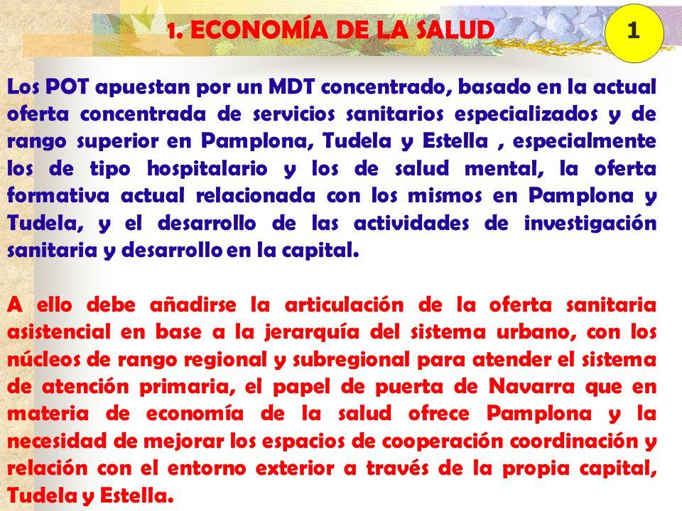 1 1. ECONOMÍA DE LA SALUD.