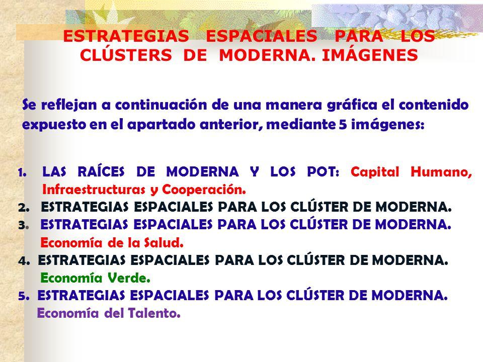 ESTRATEGIAS ESPACIALES PARA LOS CLÚSTERS DE MODERNA. IMÁGENES