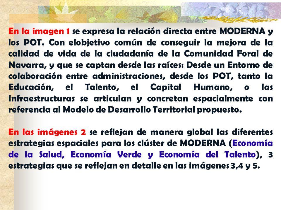 En la imagen 1 se expresa la relación directa entre MODERNA y los POT