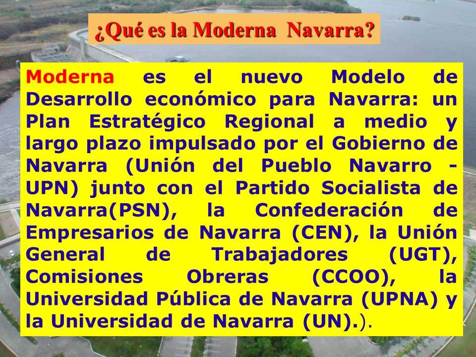 ¿Qué es la Moderna Navarra