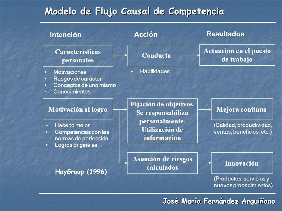 Modelo de Flujo Causal de Competencia