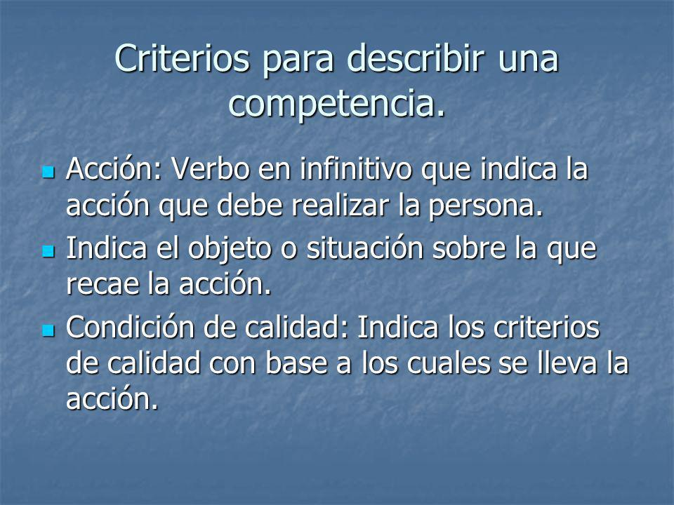 Criterios para describir una competencia.