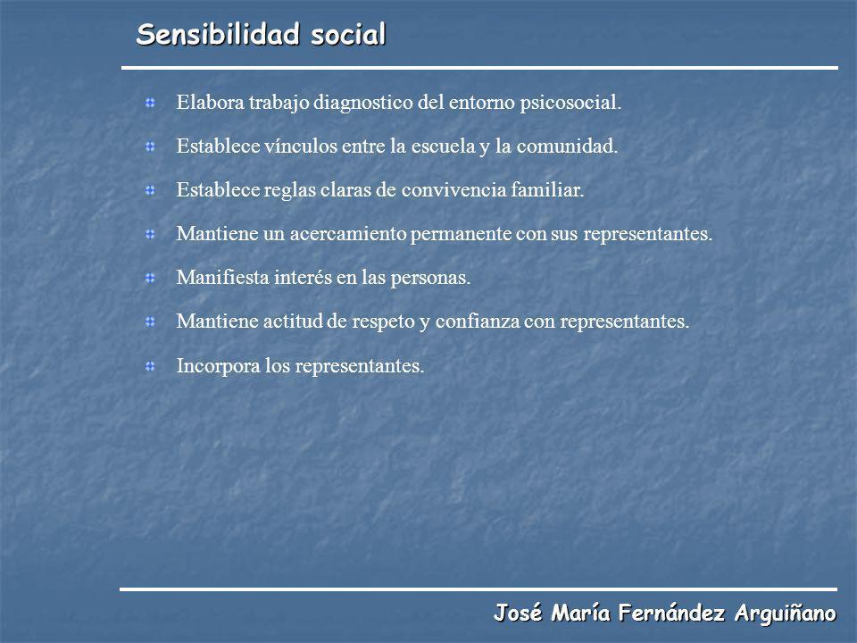 Sensibilidad social Elabora trabajo diagnostico del entorno psicosocial. Establece vínculos entre la escuela y la comunidad.