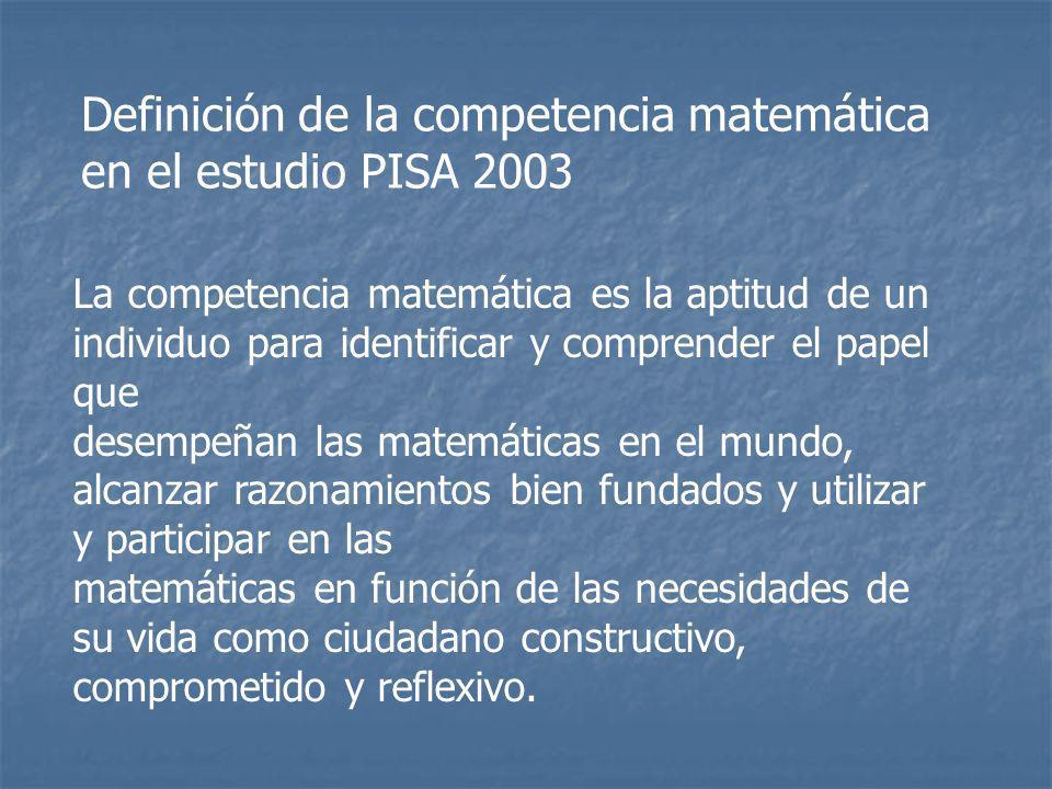 Definición de la competencia matemática en el estudio PISA 2003