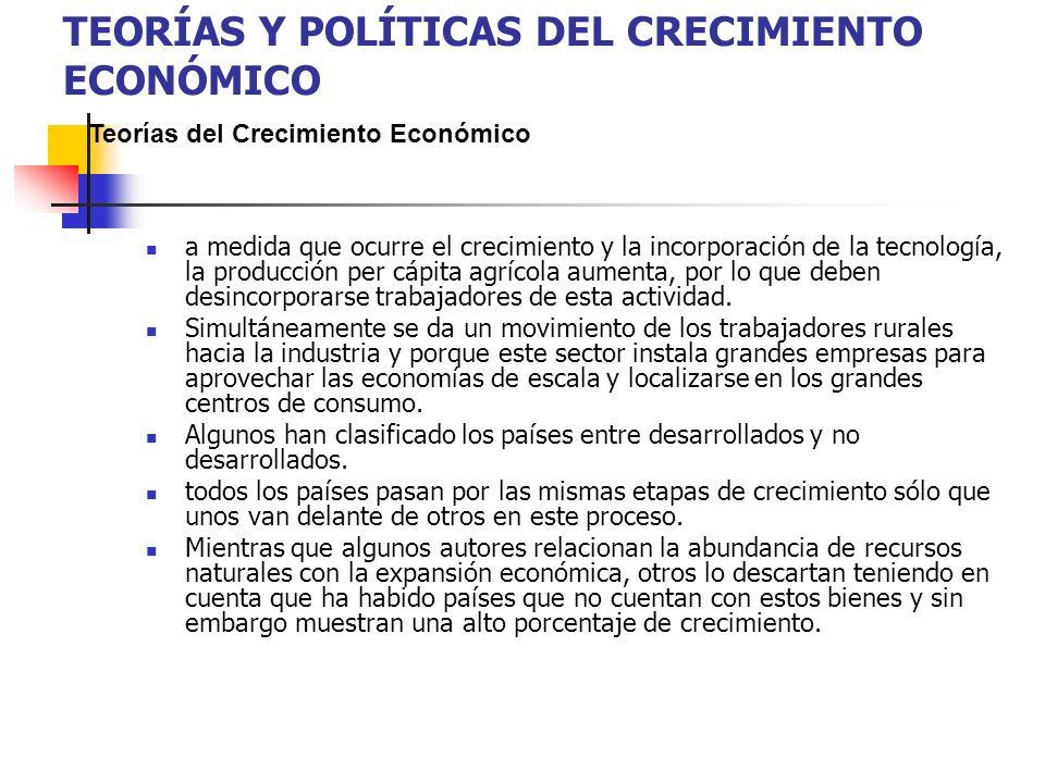 TEORÍAS Y POLÍTICAS DEL CRECIMIENTO ECONÓMICO