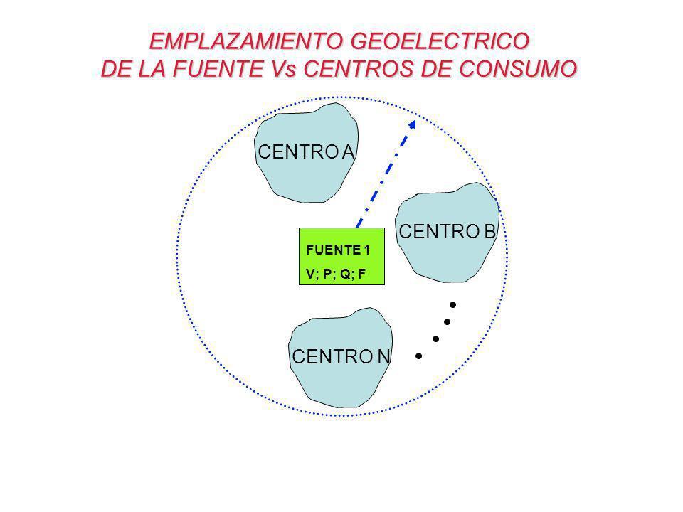 EMPLAZAMIENTO GEOELECTRICO DE LA FUENTE Vs CENTROS DE CONSUMO