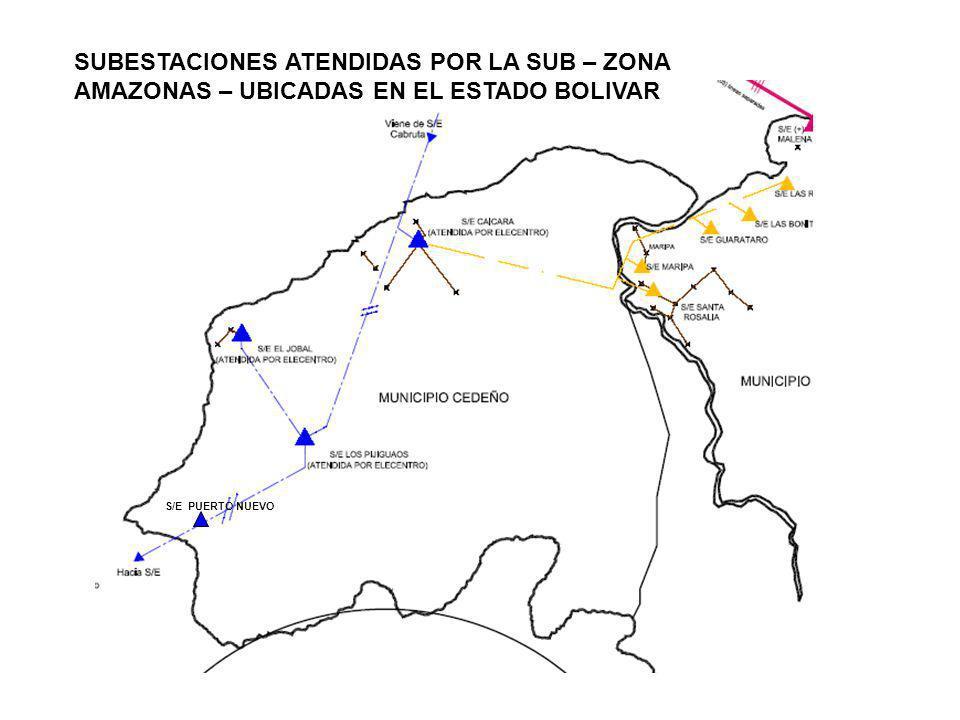 SUBESTACIONES ATENDIDAS POR LA SUB – ZONA AMAZONAS – UBICADAS EN EL ESTADO BOLIVAR