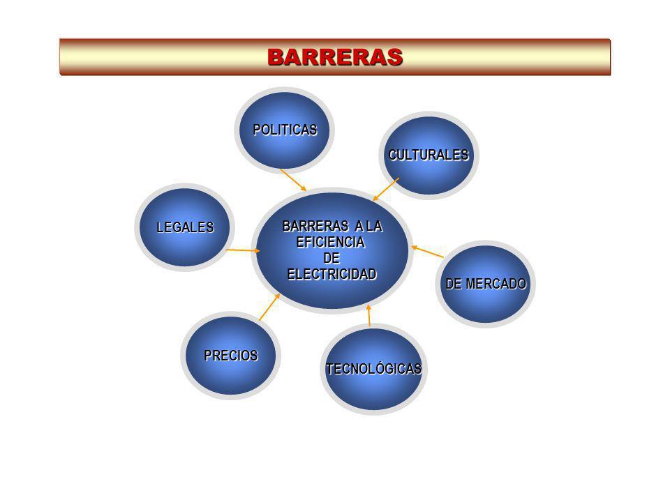 BARRERAS POLITICAS CULTURALES LEGALES BARRERAS A LA EFICIENCIA DE