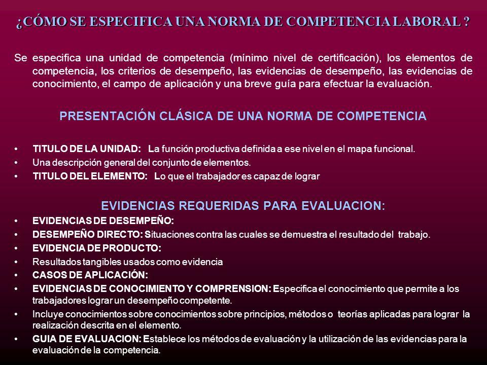 ¿CÓMO SE ESPECIFICA UNA NORMA DE COMPETENCIA LABORAL