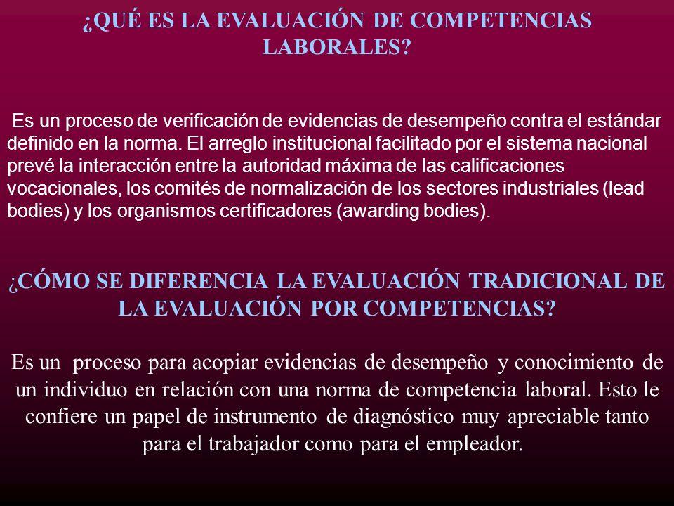 ¿QUÉ ES LA EVALUACIÓN DE COMPETENCIAS LABORALES