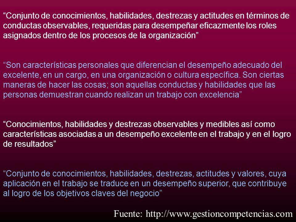 Fuente: http://www.gestioncompetencias.com
