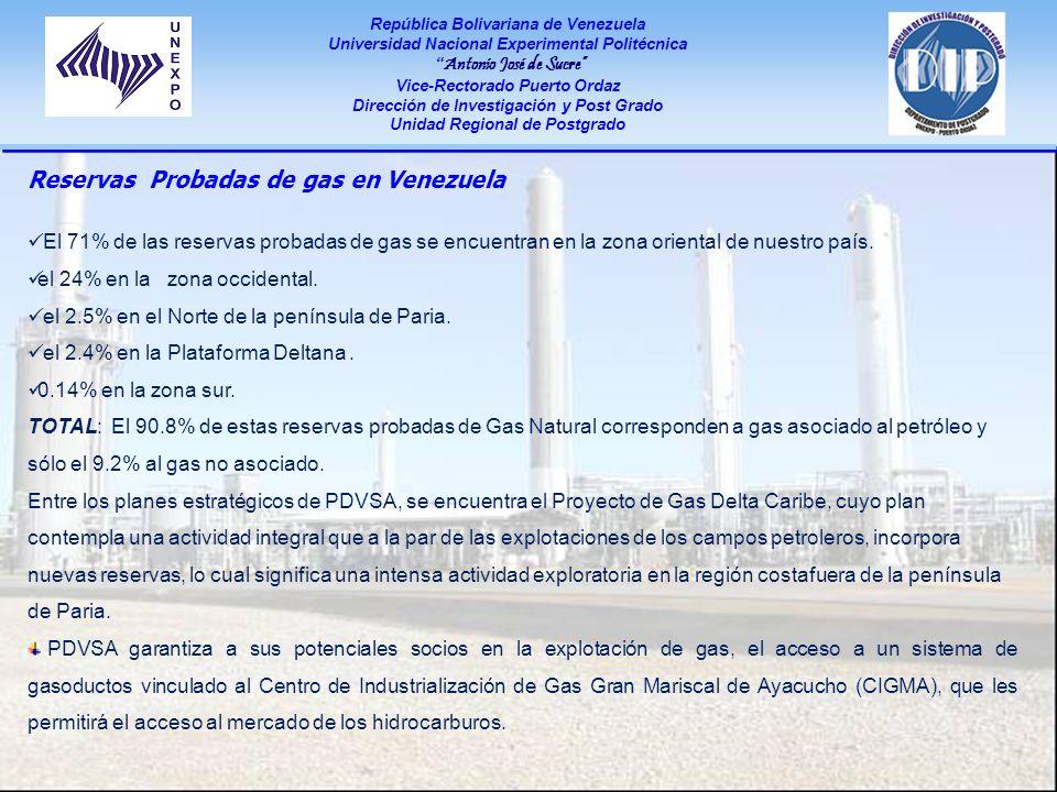 Reservas Probadas de gas en Venezuela