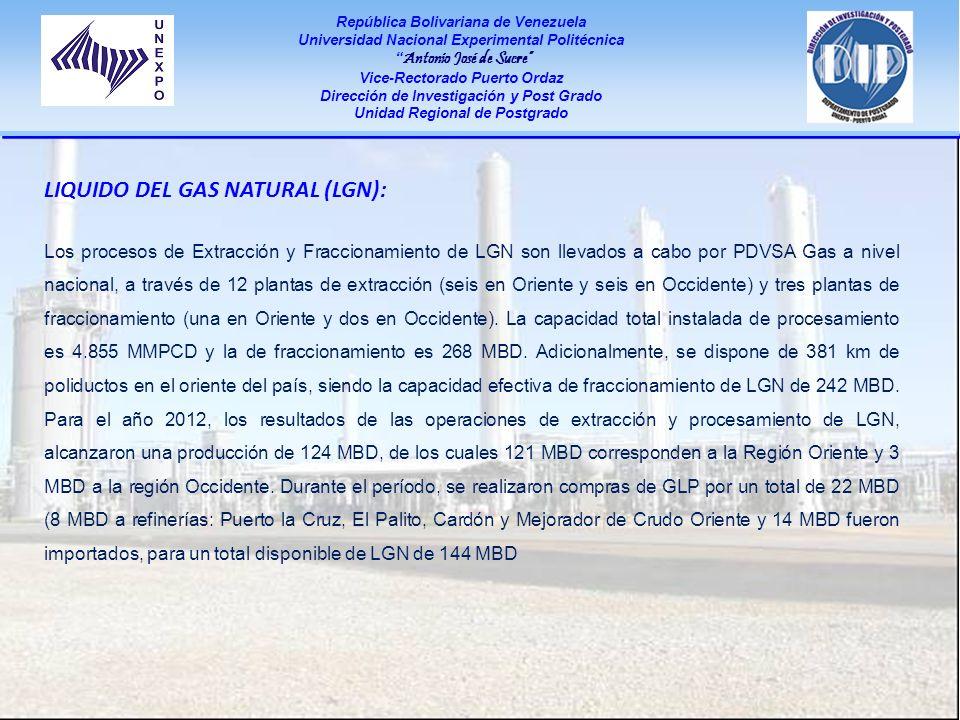 Liquido del Gas Natural (LGN):