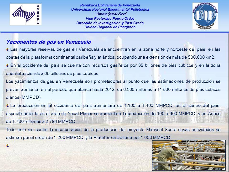 Yacimientos de gas en Venezuela