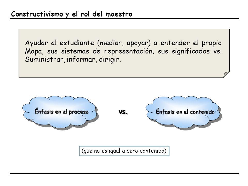 Constructivismo y el rol del maestro