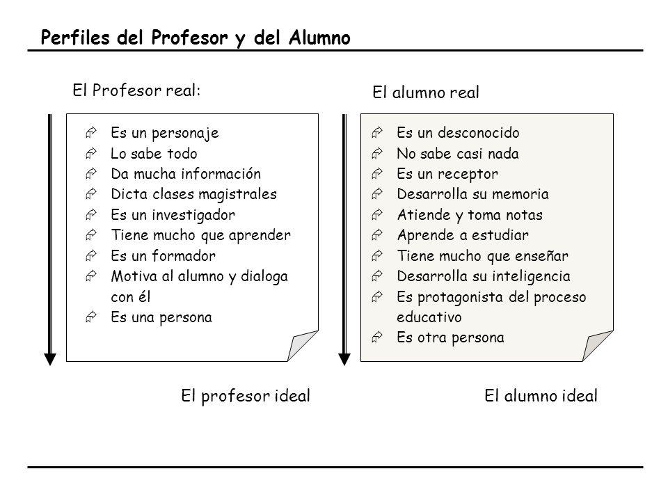 Perfiles del Profesor y del Alumno