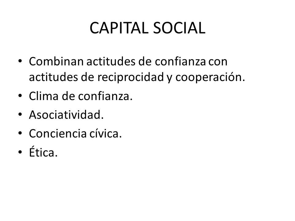 CAPITAL SOCIAL Combinan actitudes de confianza con actitudes de reciprocidad y cooperación. Clima de confianza.