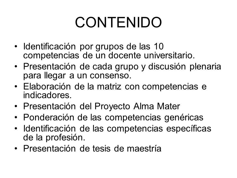 CONTENIDO Identificación por grupos de las 10 competencias de un docente universitario.