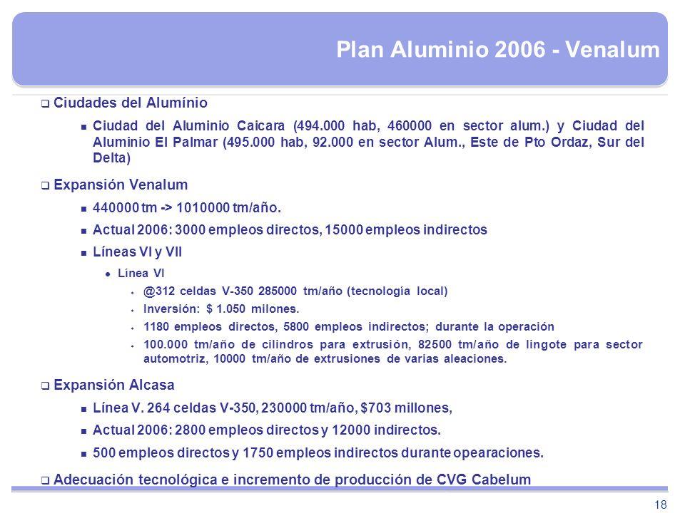 Plan Aluminio 2006 - Venalum