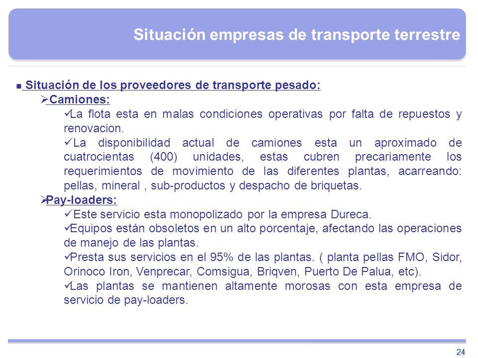 Situación empresas de transporte terrestre