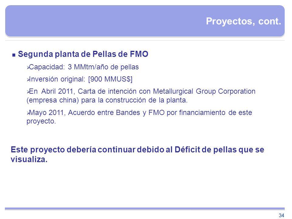 Proyectos, cont. Segunda planta de Pellas de FMO
