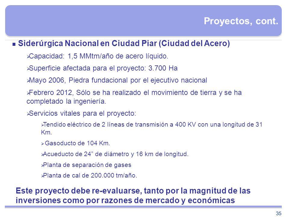 Proyectos, cont. Siderúrgica Nacional en Ciudad Piar (Ciudad del Acero) Capacidad: 1,5 MMtm/año de acero líquido.