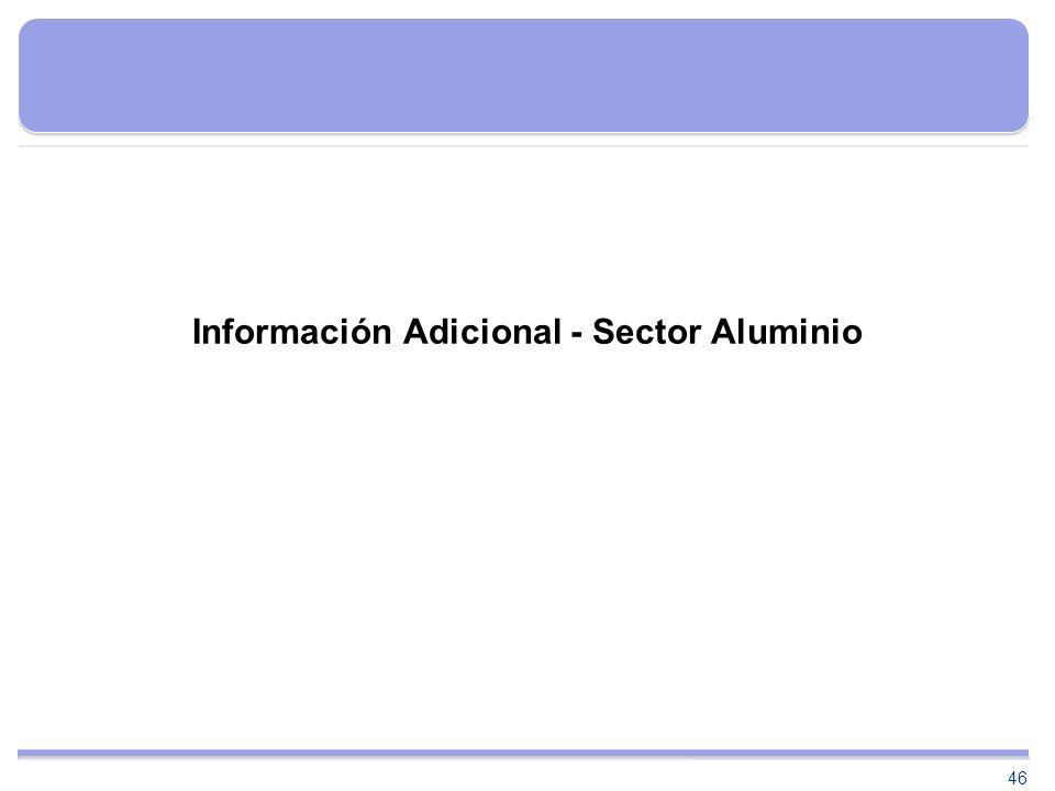 Información Adicional - Sector Aluminio
