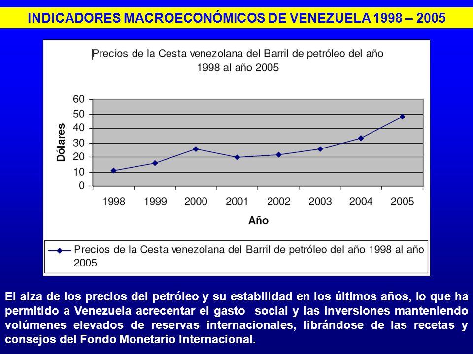 INDICADORES MACROECONÓMICOS DE VENEZUELA 1998 – 2005