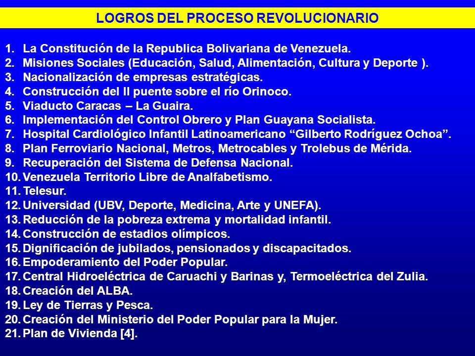 LOGROS DEL PROCESO REVOLUCIONARIO