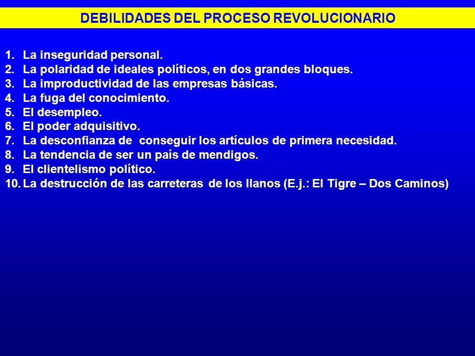 DEBILIDADES DEL PROCESO REVOLUCIONARIO