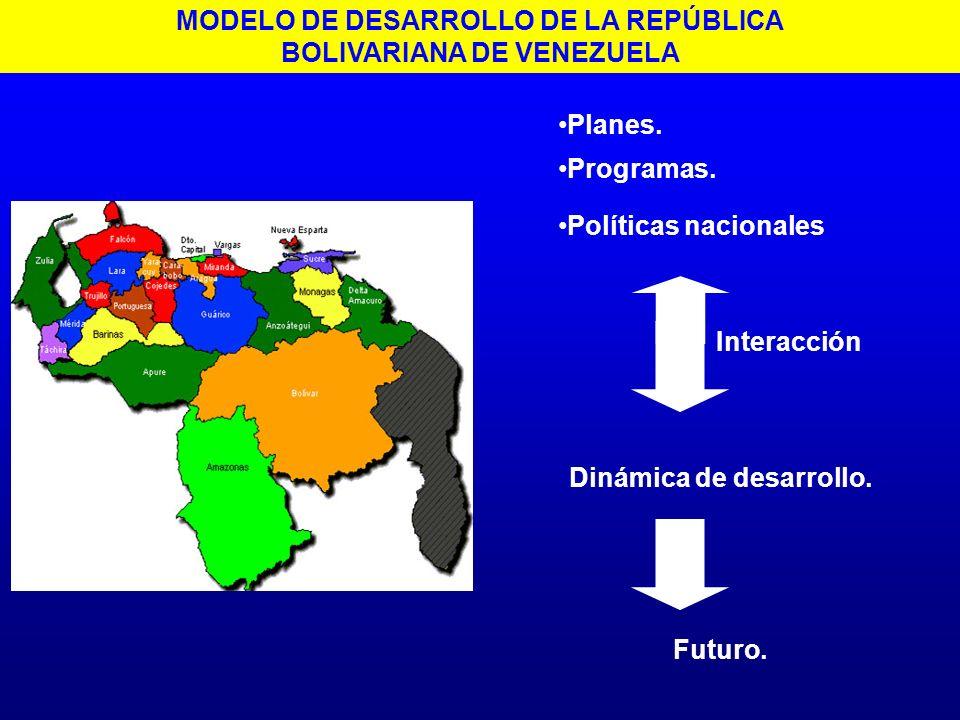 MODELO DE DESARROLLO DE LA REPÚBLICA BOLIVARIANA DE VENEZUELA