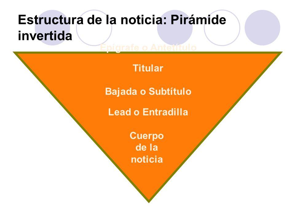 Estructura de la noticia: Pirámide invertida